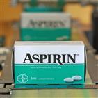 아스피린,환자,위험,코로나19,연구팀,저용량