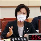 장관,국감,법무부,총장