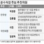 야당,추천위원,공수처,민주당,개정안,내정,민의힘