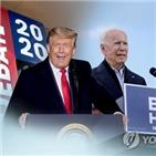 바이든,당선,후보,불확실성,중국,미국,대한,트럼프