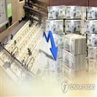 달러,환율,달러예금,증가,투자,최근,잔액,개인,원화,시중은행