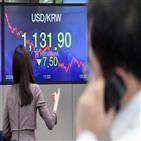 환율,수출,달러,하락,원화,원화가치,강세,상승
