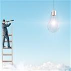 제품,혁신,시장,생산,기업,안마의자,경매,위해,침대,집중
