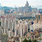 부동산,현실화율,공시가격