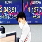 환율,수출,달러,원화,하락,가치,이후