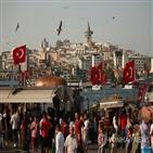 터키,경제