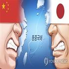 중국,일본,센카쿠,영공,항공기