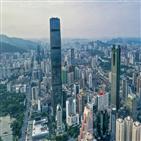 선전,빌딩,공간,소유주,중국,개혁