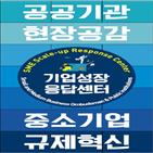 공공기관,기업성장응답센터