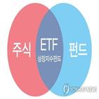 증권,수소경제,투자,신규