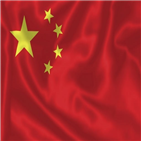 중국,판매,내연기관차,친환경,신에너지,하이브리드,정책,로드맵,비중