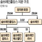 솔브레인,공개매수,솔브레인홀딩스,주식