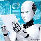 중국,기술,세계,미국,기업,가운데,관련,논문,계획,투자