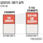 사업,삼성,매출,증가,물류