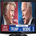 트럼프,여론조사,대통령,대선,표본,유권자,가운데