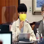 민주당,류호정,대표