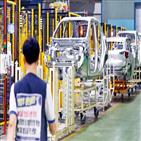 한국,노조,파업,상황,회사,우려
