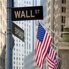 발표,시장,미국,상승,경제,기록,사상,예상