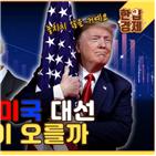 미국,대통령,트럼프,대선,바이든,선거,후보,선거인단,결과,시장