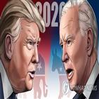 우편투표,트럼프,용지,미네소타,접수,연장,바이든