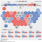승리,트럼프,대통령,선거인단,대선,바이든,경합주,민주당