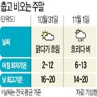 기상청,서울,다음달,강원