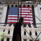 시장,대선,상황,발표,미국,지수,하락,대한,증가,우려