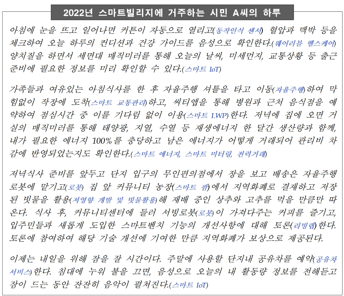 """스마트시티 부산서 첫 삽…""""최신 기술 집약된 첨단 도시"""""""