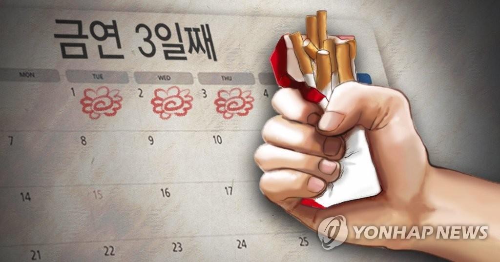 """새해 금연 결심했다면? """"큰 고비 사흘째, 최소 한 달 버텨라"""""""