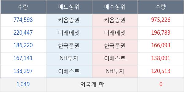 한국종합기술