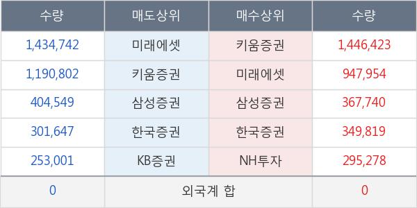 국영지앤엠