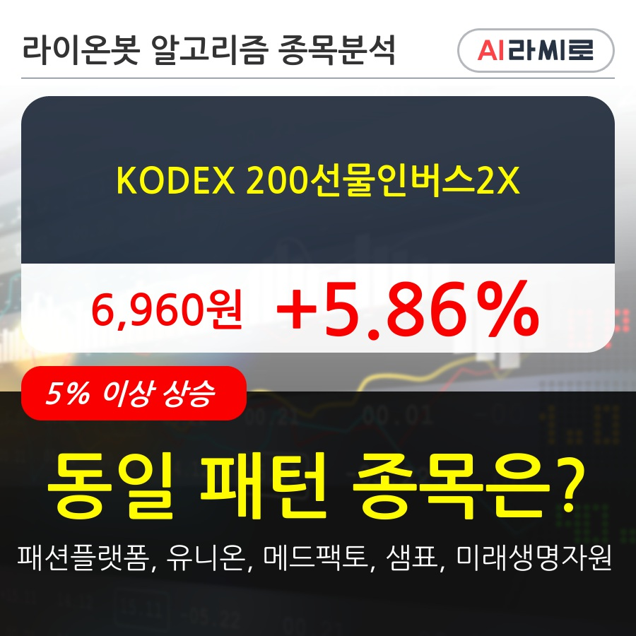 KODEX 200선물인버스2X