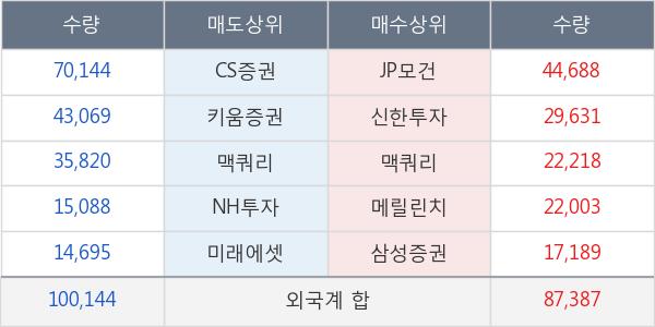 한국타이어앤테크놀로지