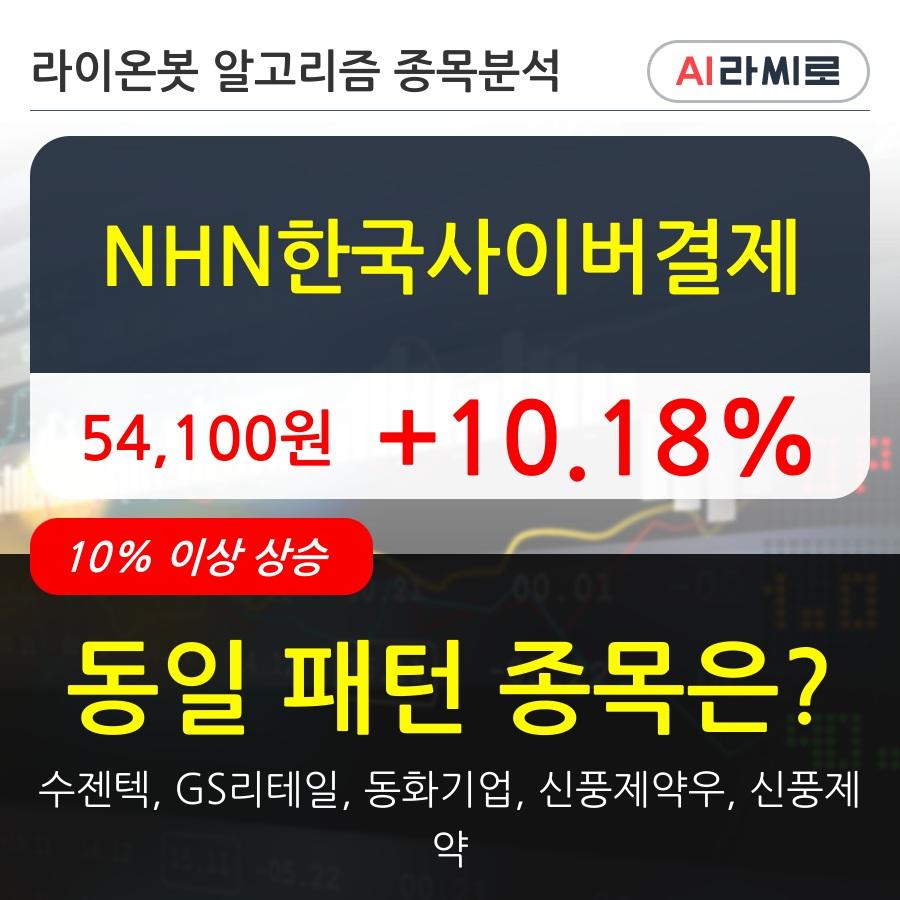 NHN한국사이버결제