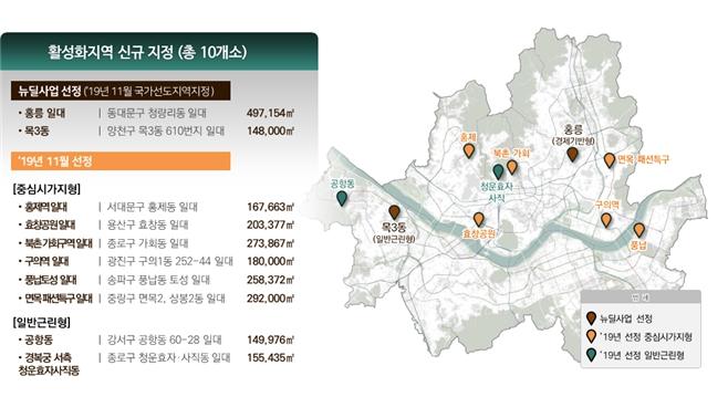 도시재생활성화지역 신규 지정 /서울시 제공