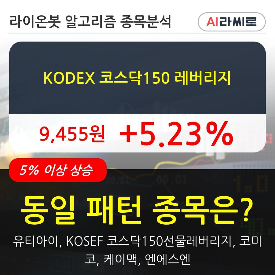 KODEX 코스닥150 레버리지