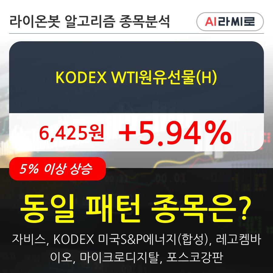 KODEX WTI원유선물(H)