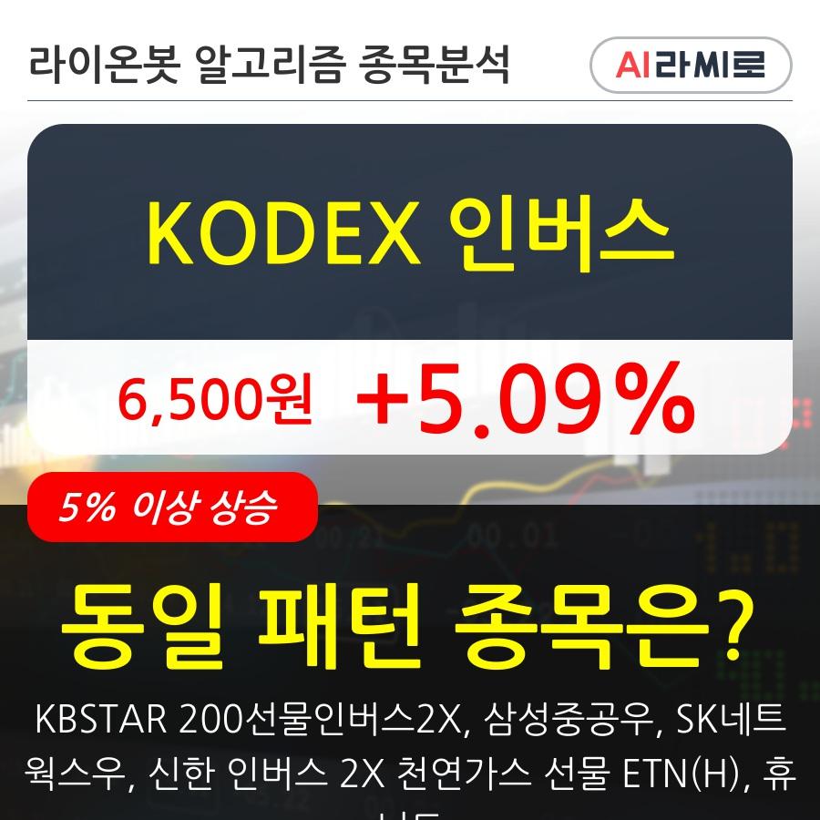 KODEX 인버스