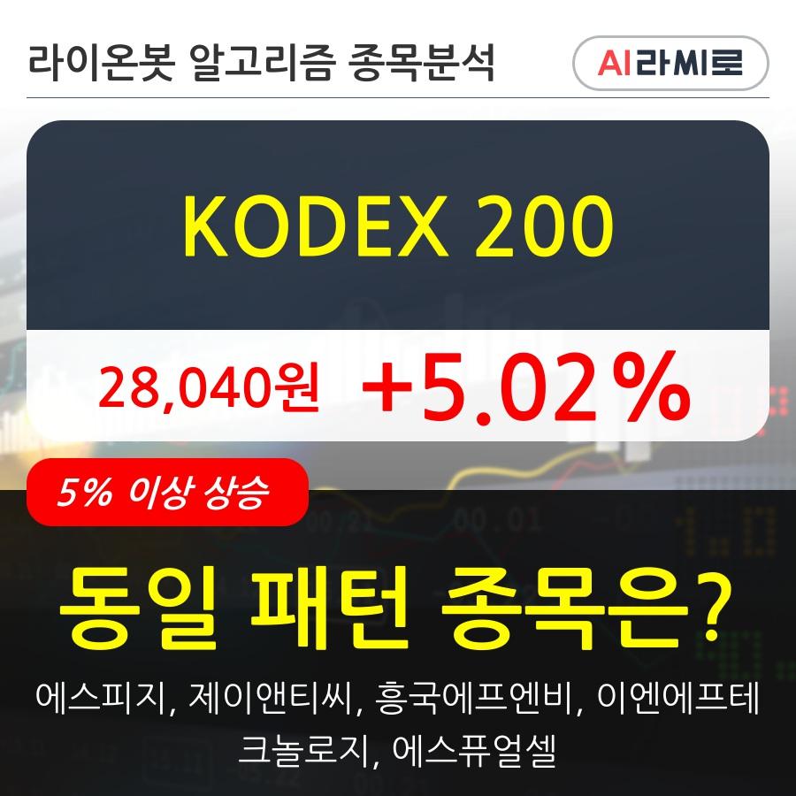 KODEX 200