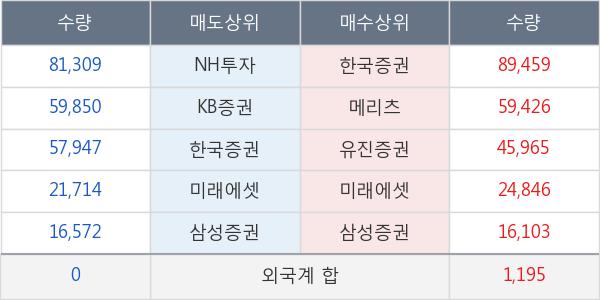 KODEX 삼성그룹