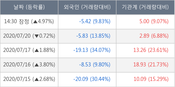 한국금융지주