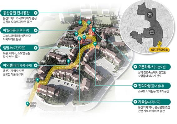 용산공원 부분개방 부지 내 주요시설.