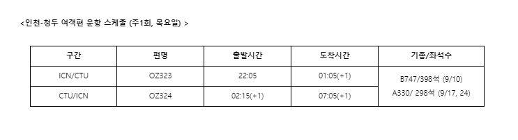인천-청두 여객편 운항 스케줄