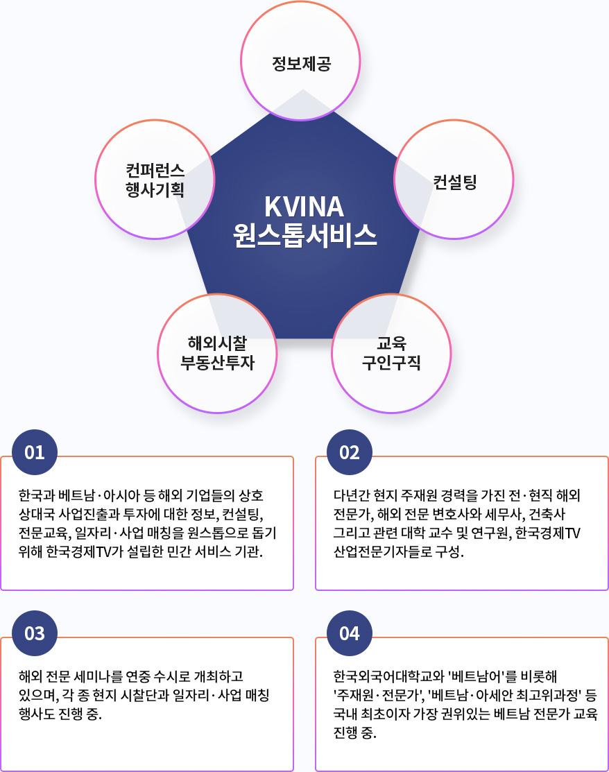 K-VINA 원스톱 서비스