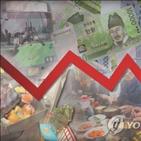 최저임금,상승,물가,인상,국제유가,내년,가격,불안,압력,임금인상