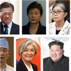 대통령,북한,국정농단,미국,사건,박근혜,수사,대법원장,문재인,정권교체