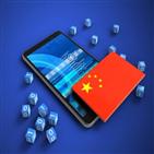 게임,아이템,모바일게임,중국,확률,국내,게임사,매출,시장,업계