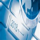 금리,채권,수익,투자,중국,경기,상품,유망,작년,뱅크론펀드