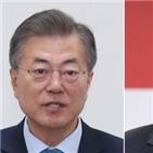 북한,미국,대통령,북미대화,소통,김영남,상임위원장,접촉