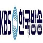 KBS,사장,후보자,이사회